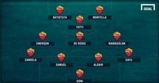 PS Roma Totti