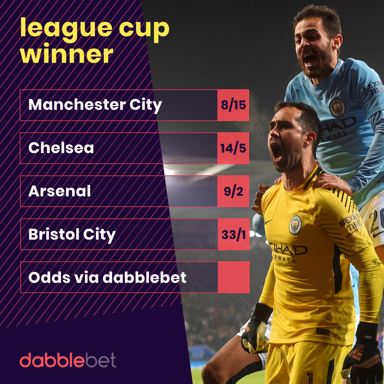 GFX LEAGUE CUP OUTRIGHT UPDATE
