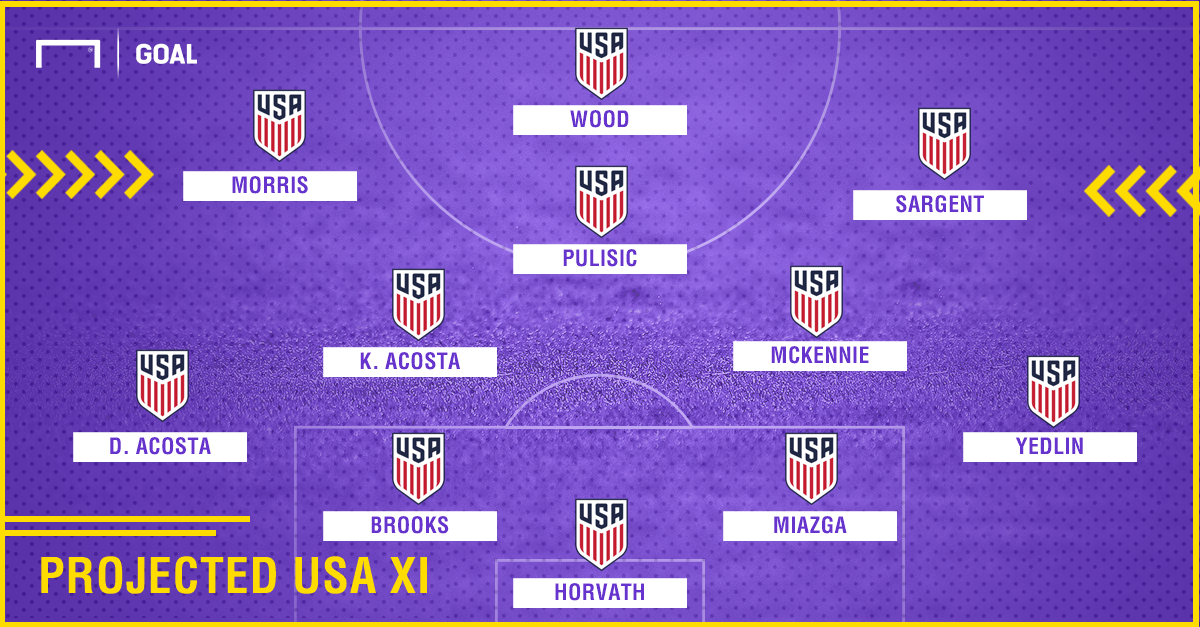 GFX Projected USMNT 2022 Starting XI