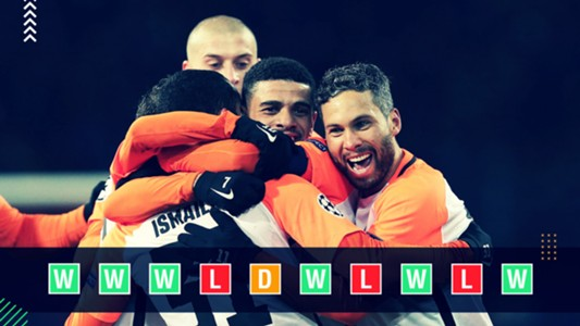 Shakhtar Champions League Power Ranking GFX
