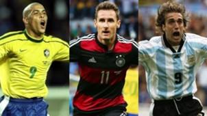 Capocannonieri Mondiali