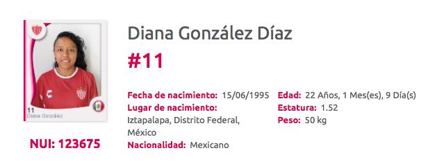 Diana González - ficha femenil