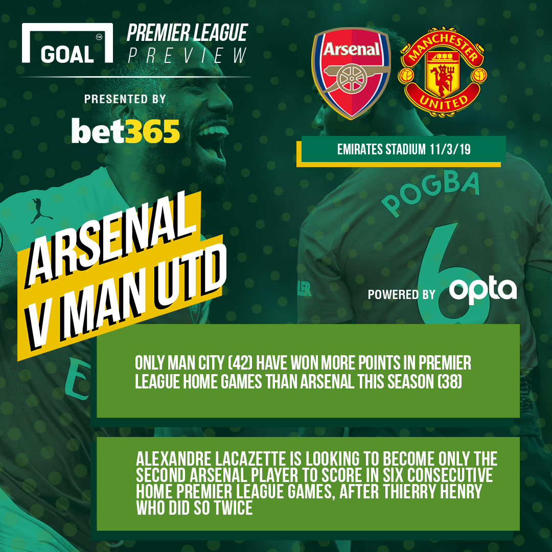 Bet365 Arsenal Manchester United