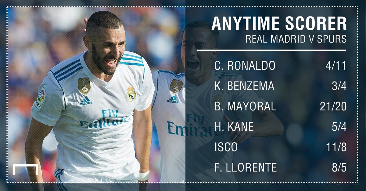 Real Madrid Spurs goalscorer graphic