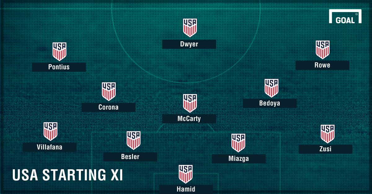 USA lineup vs Nicaragua