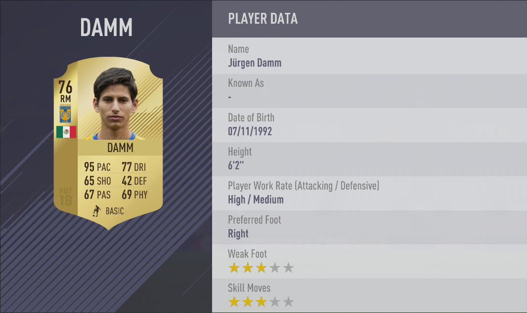 Ranking más rápidos FIFA 18