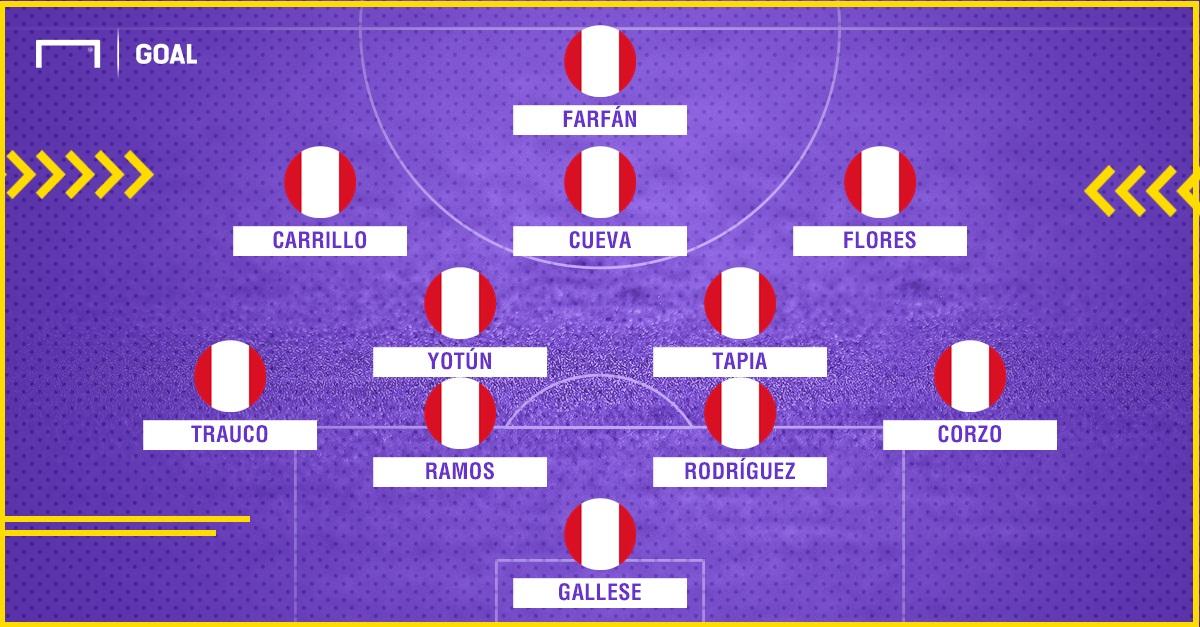 XI de Peru sin Guerrero 081217