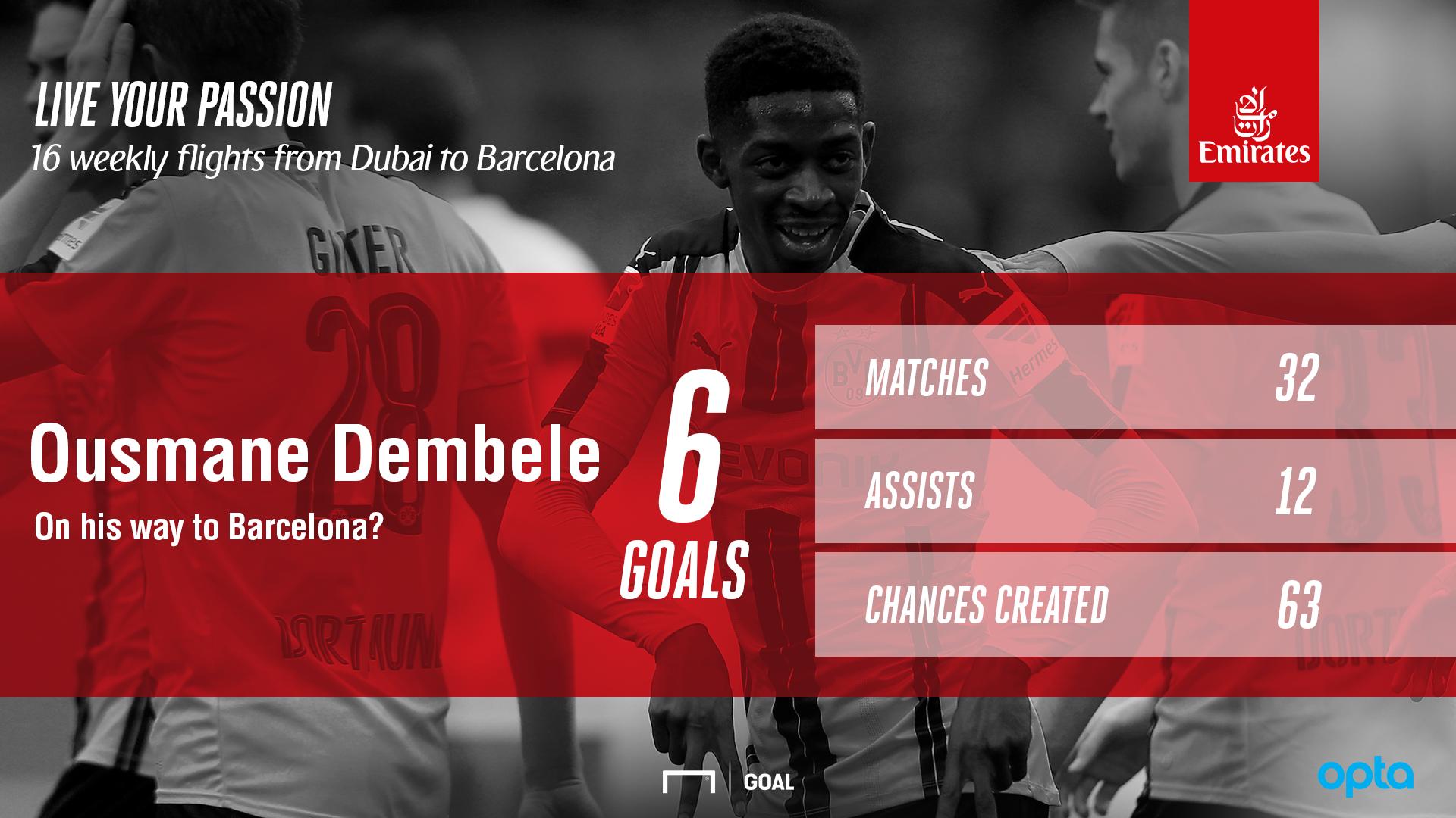 EN Oussmane Dembele - Emirates