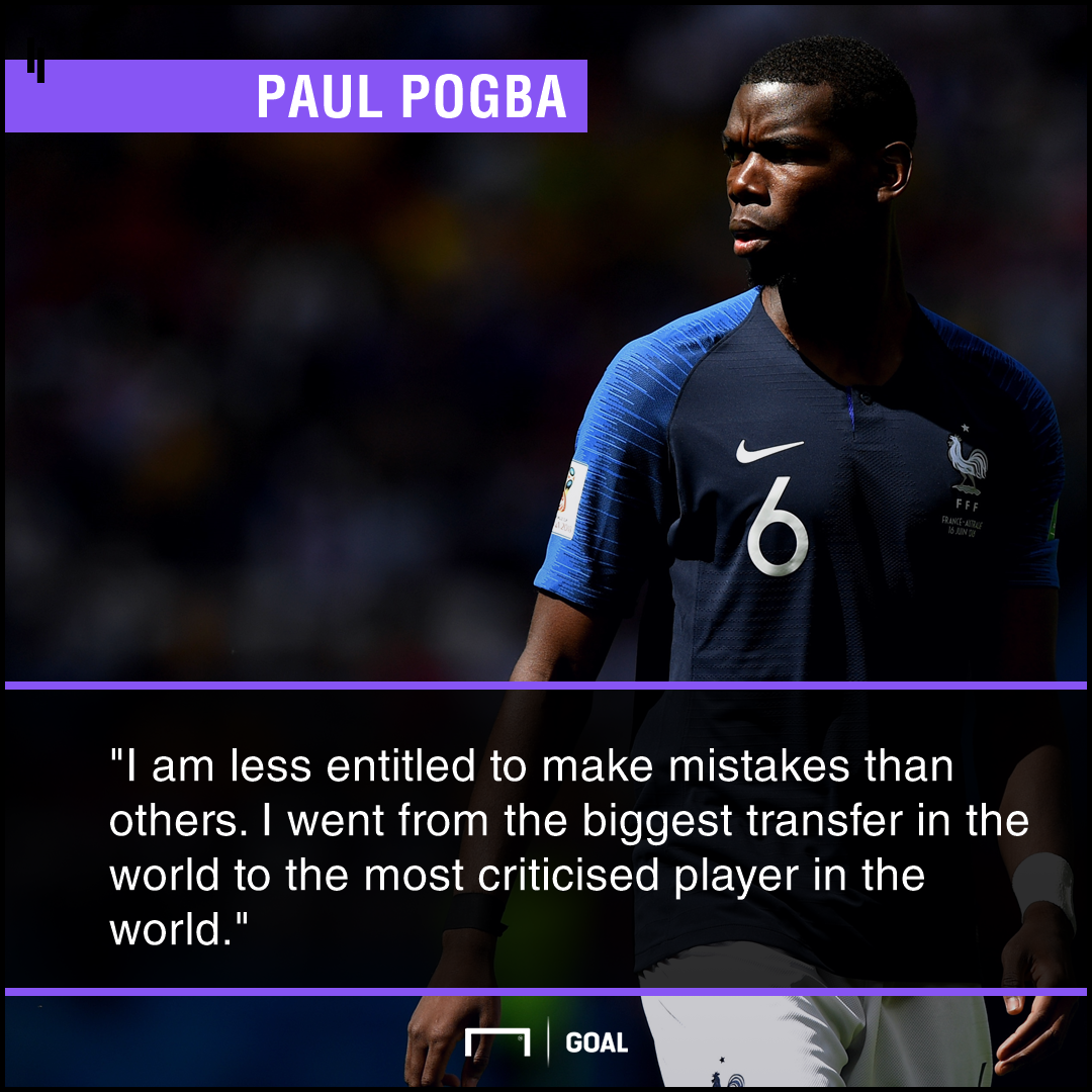 Paul Pogba most criticised player in the world