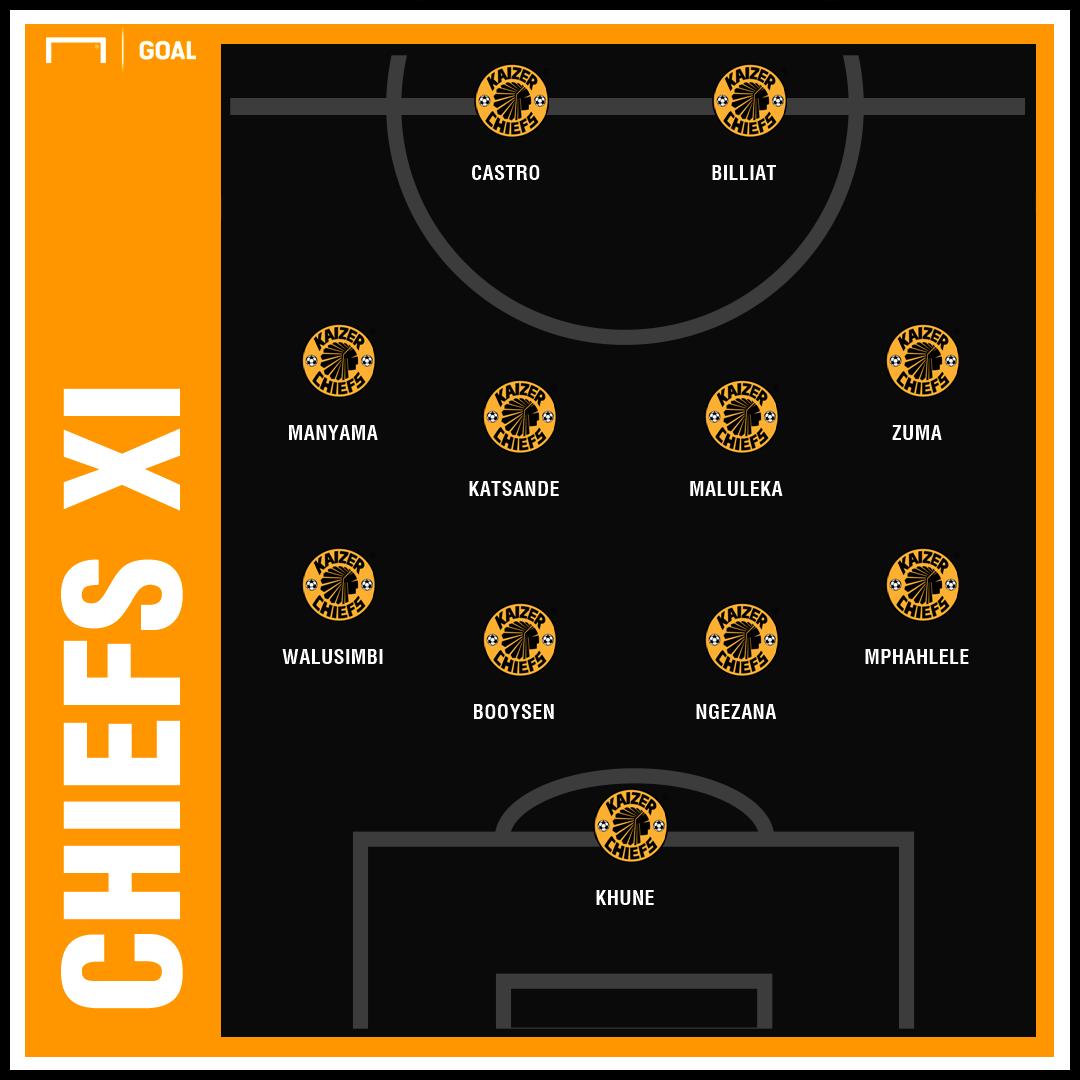 Kaizer Chiefs v Orlando Pirates - Tactical analysis