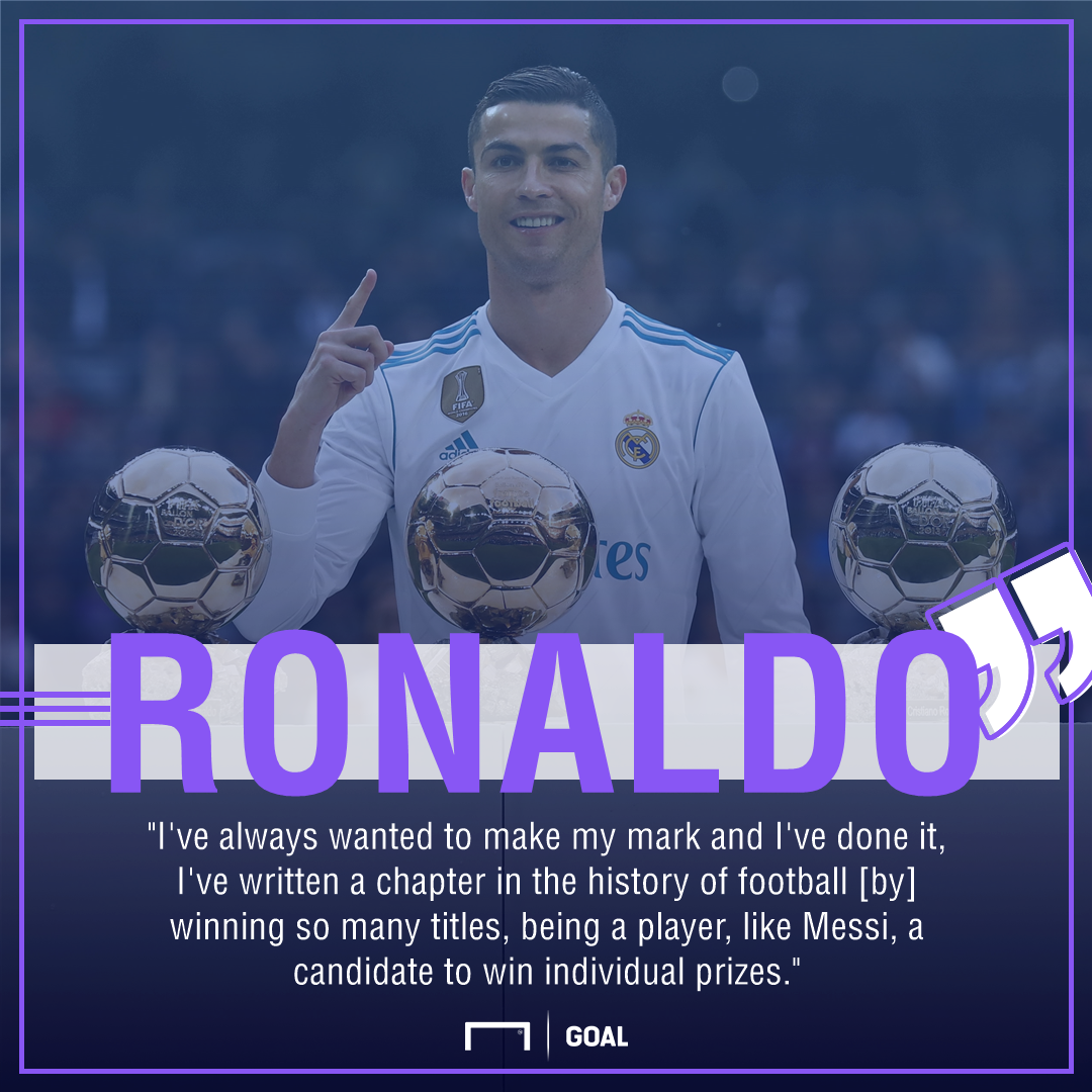 Cristiano Ronaldo Lionel Messi individual prizes