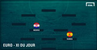 PS Combiné Euro 2016 vide