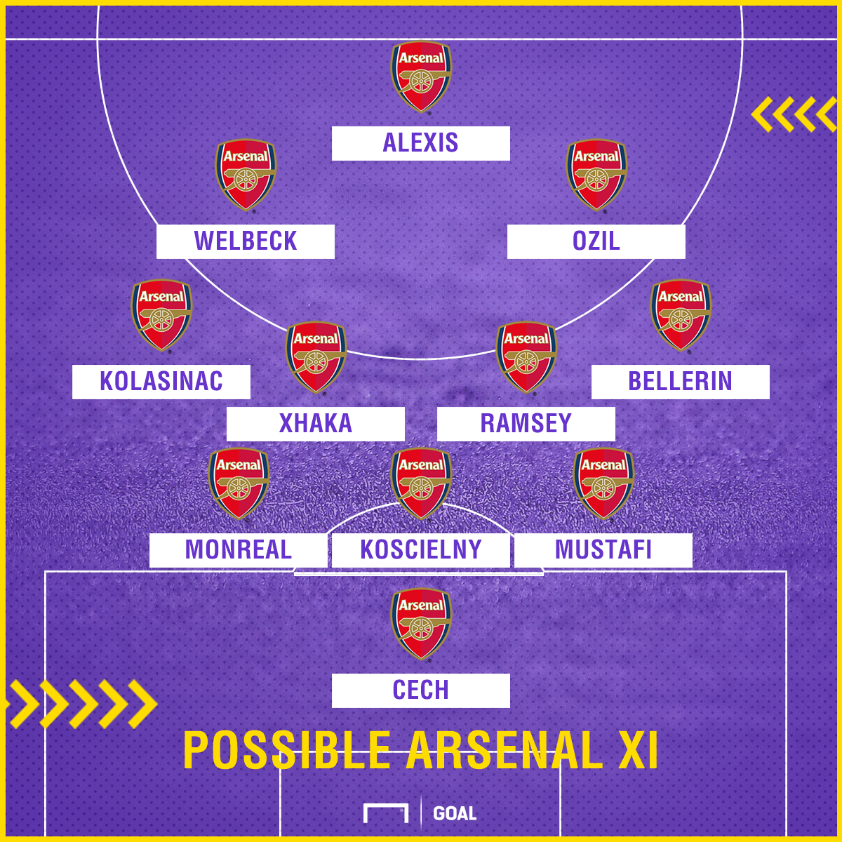 ArsenalXI
