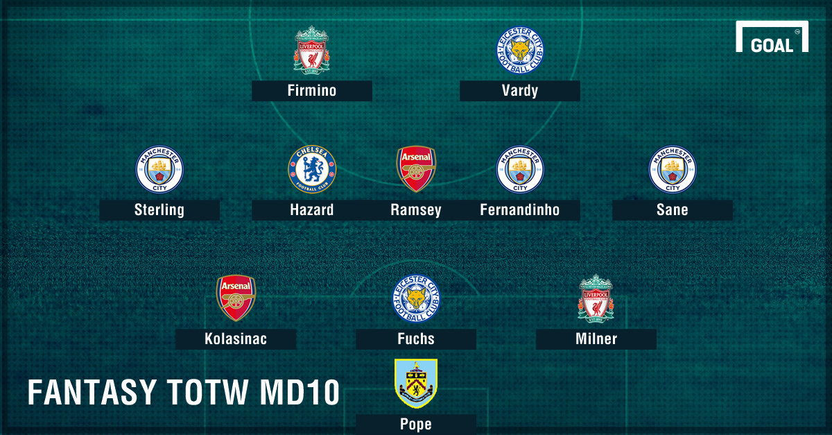 Fantasy TOTW MD10 graphic