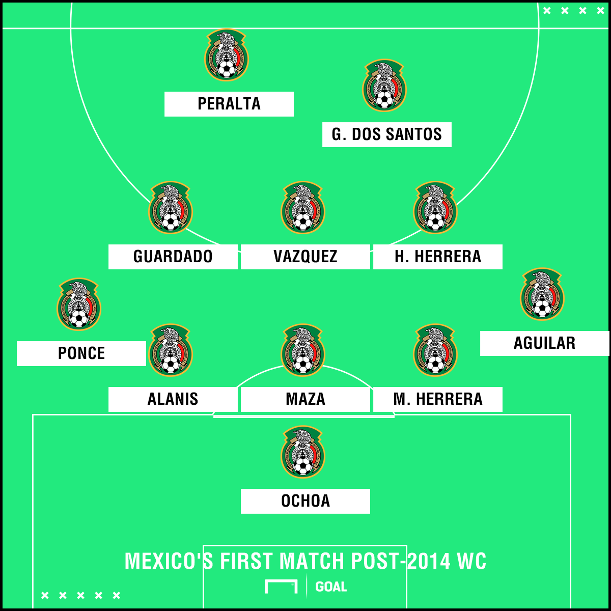 GFX Mexico 2014 first game post wc