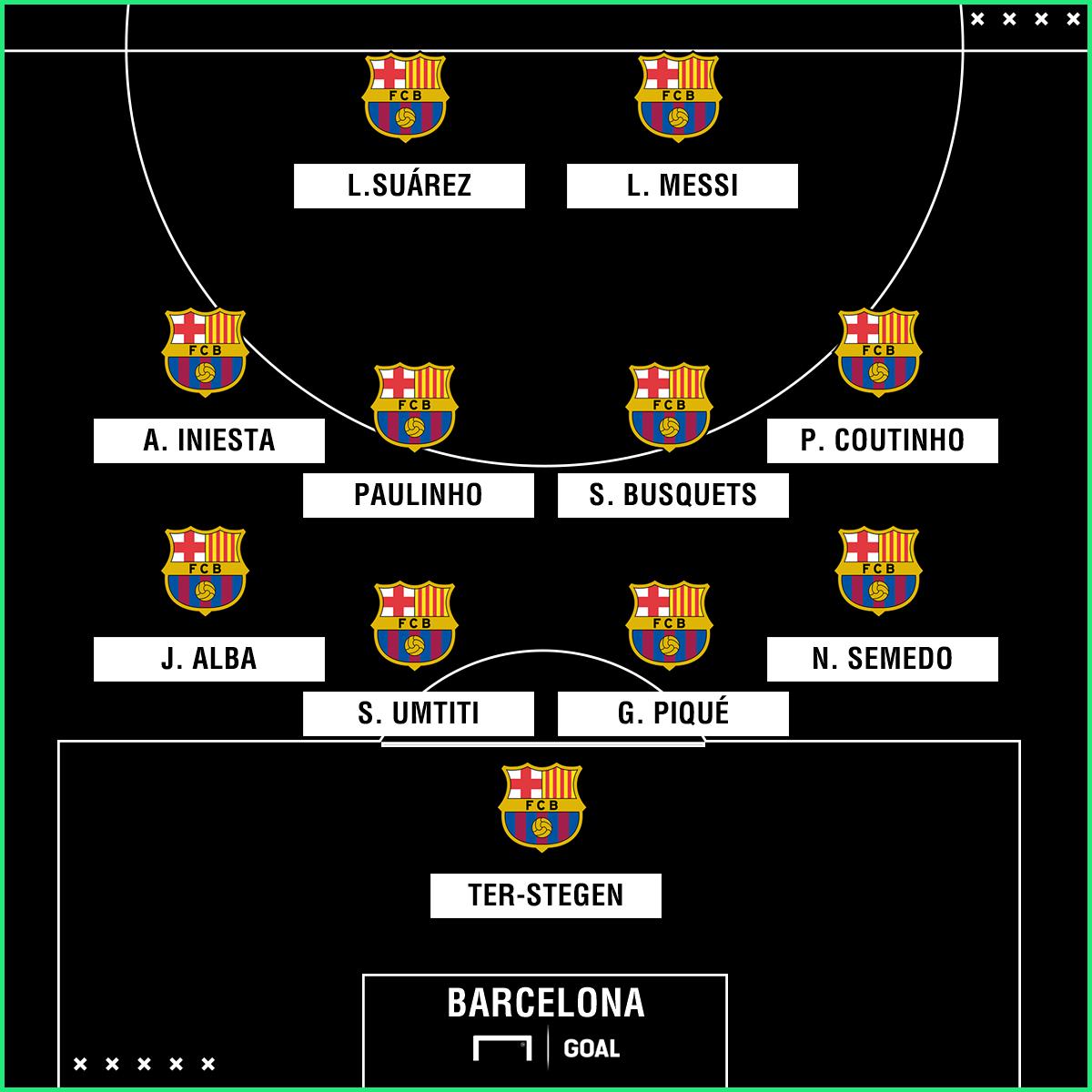 Barcelona Deportivo | 27042018