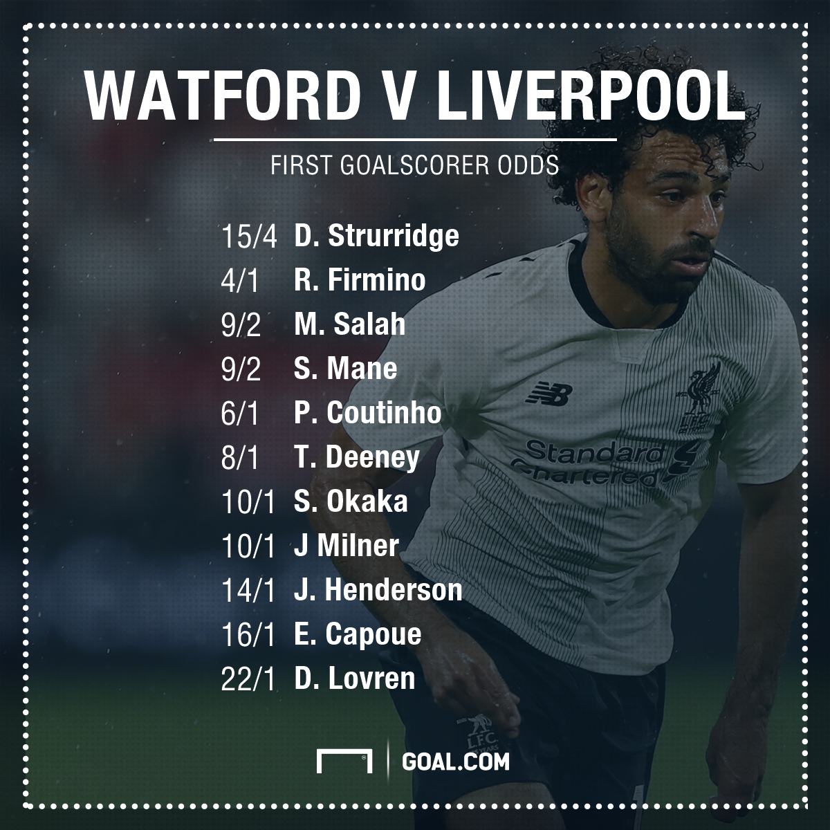 Watford v Liverpool betting