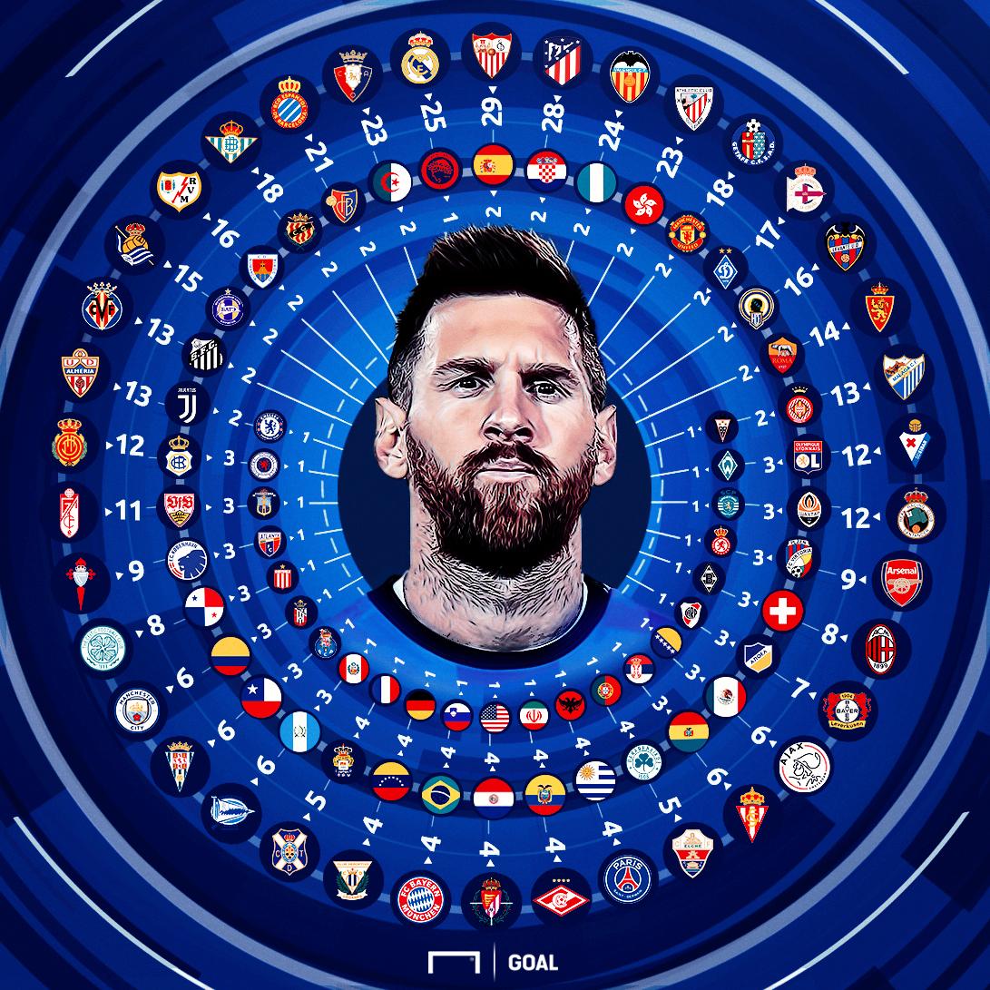 La réponse mythique de Messi à Cristiano Ronaldo — FC Barcelone