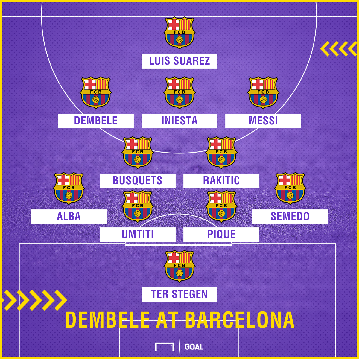 How Barcelona could line up with Ousmane Dembele | Goal.com