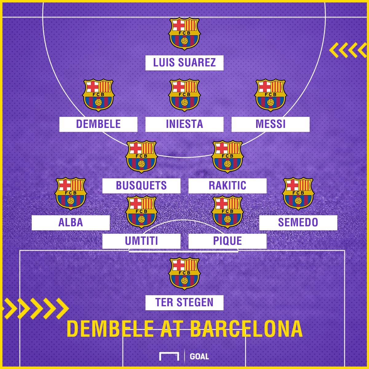 Dembele at Barca 4-2-3-1