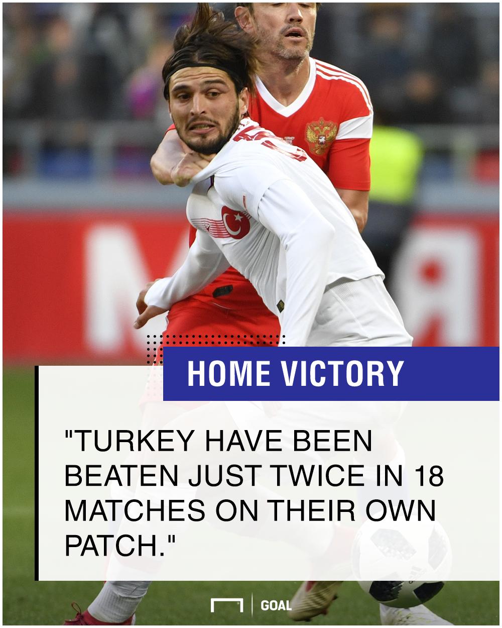 Turkey Russia graphic