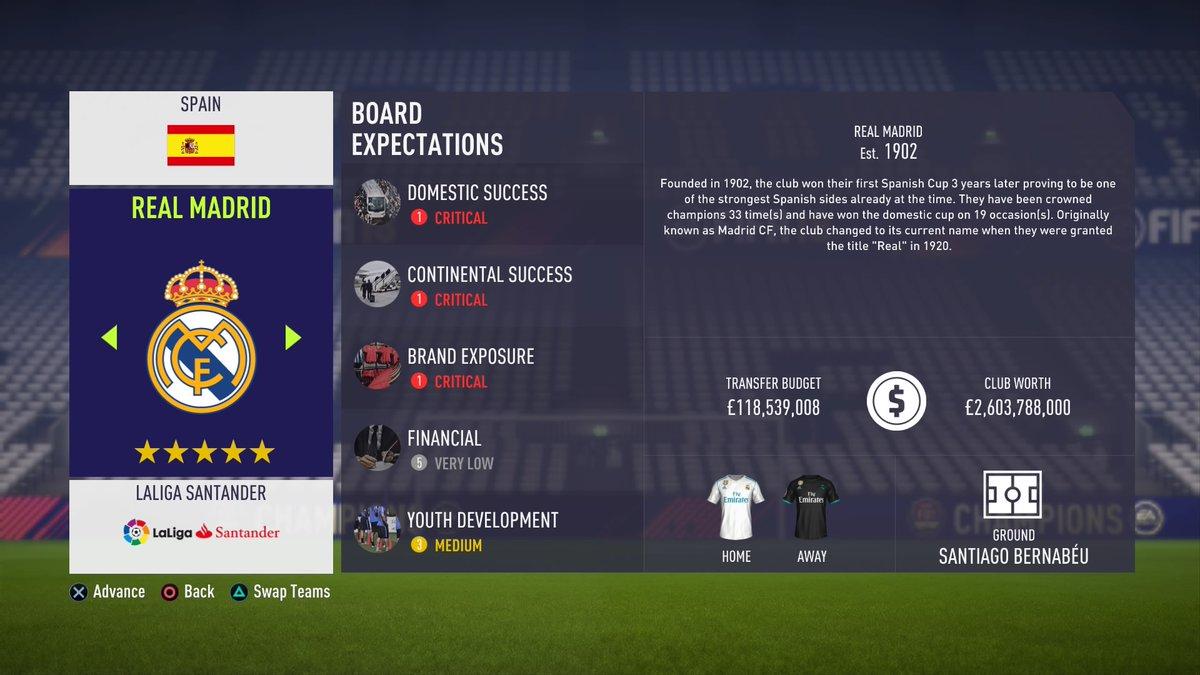 FIFA 18 Real Madrid Career