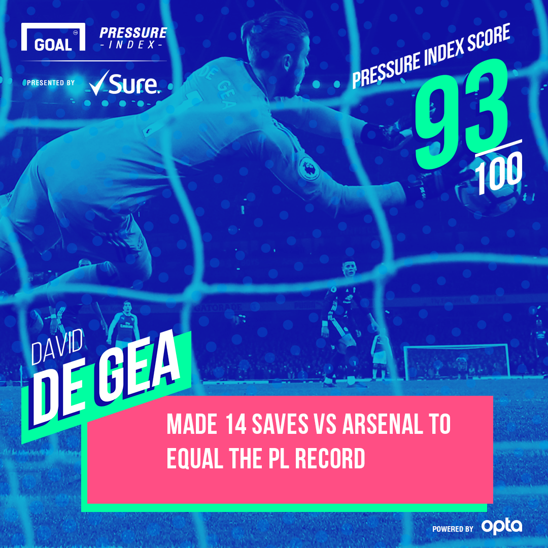 David De Gea Manchester United Arsenal