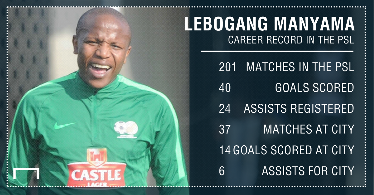 Manyama career PSL record PS