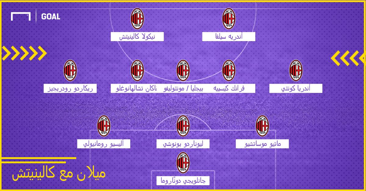 GFX AR Nikola Kalinic Milan XI 3-5-2