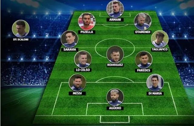 Argentina vs Colombia Copa America 2019 proposed XI