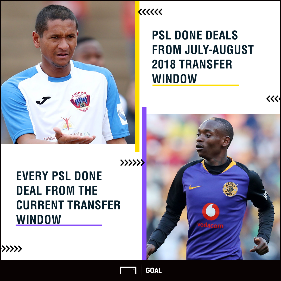 PSL new signings