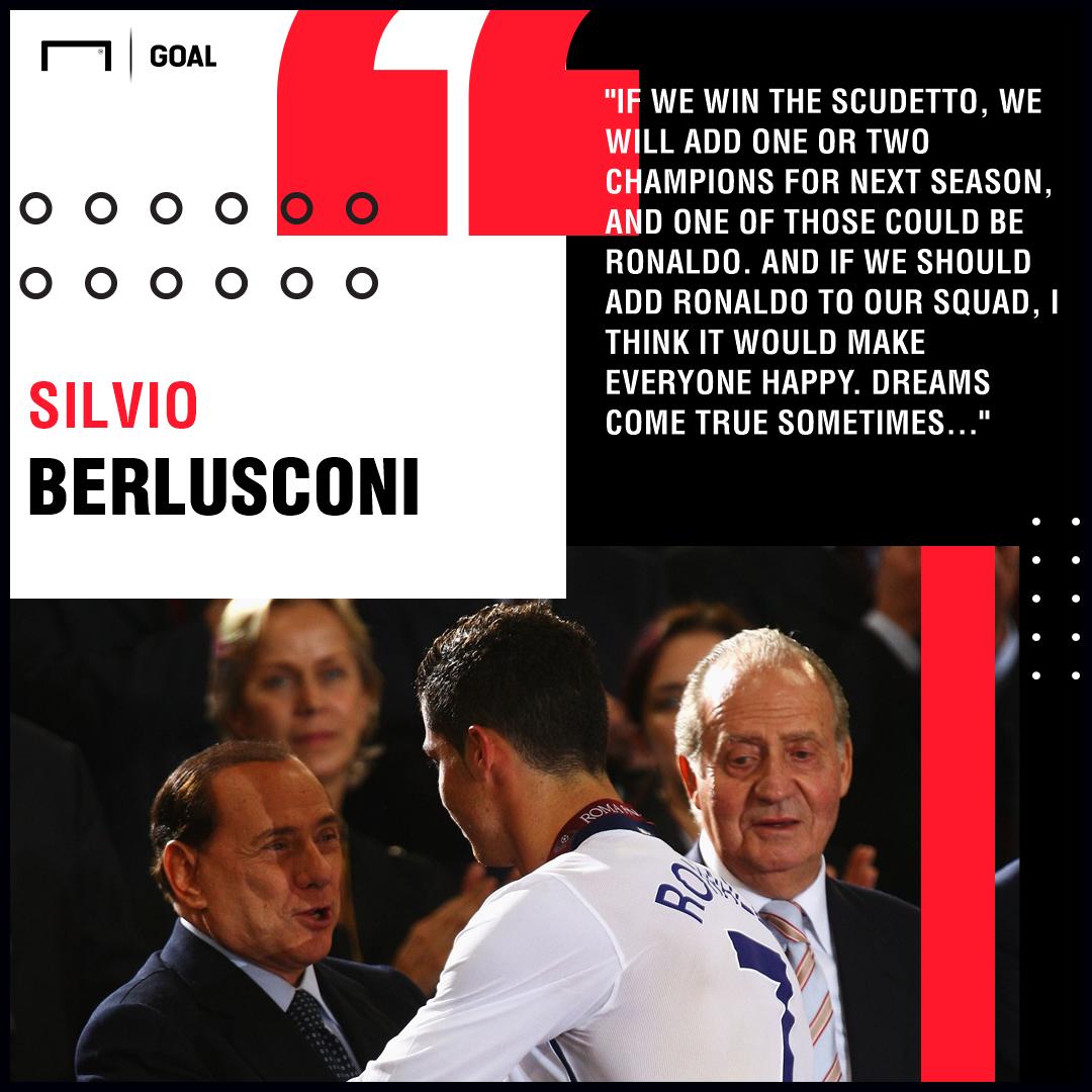 Cristiano Ronaldo Silvio Berlusconi PS