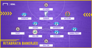 GFX Ritabrata Banerjee I-League 2017-18 Team of the Season