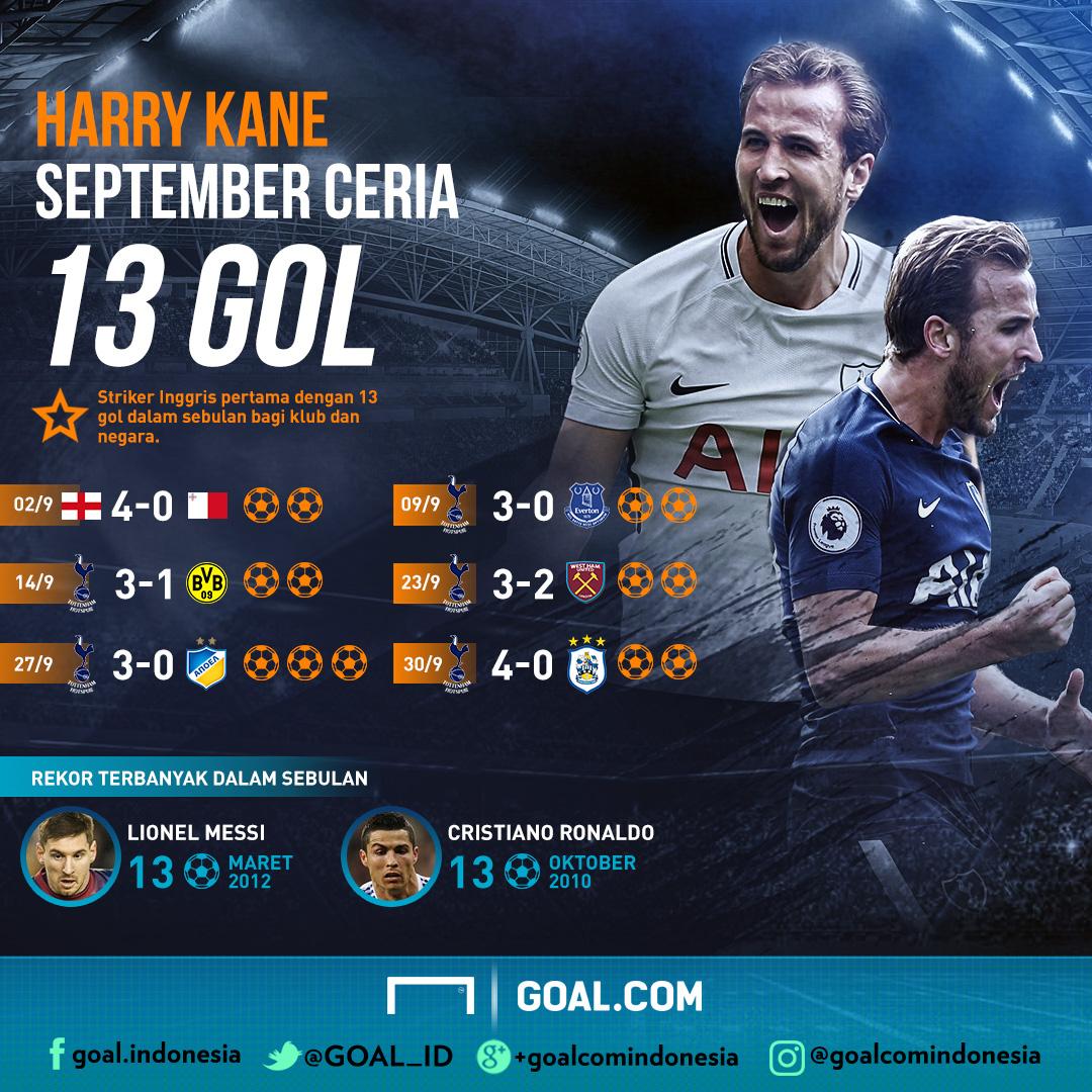 GFXID Harry Kane - September Ceria
