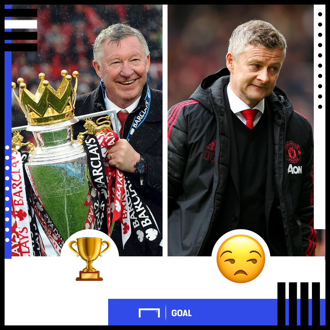 Manchester United success and failure