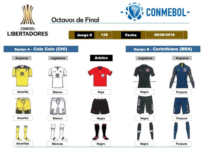 Uniformes Copa Libertadores