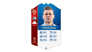 FIFA 18 UEFA World Cup Ratings Piszczek