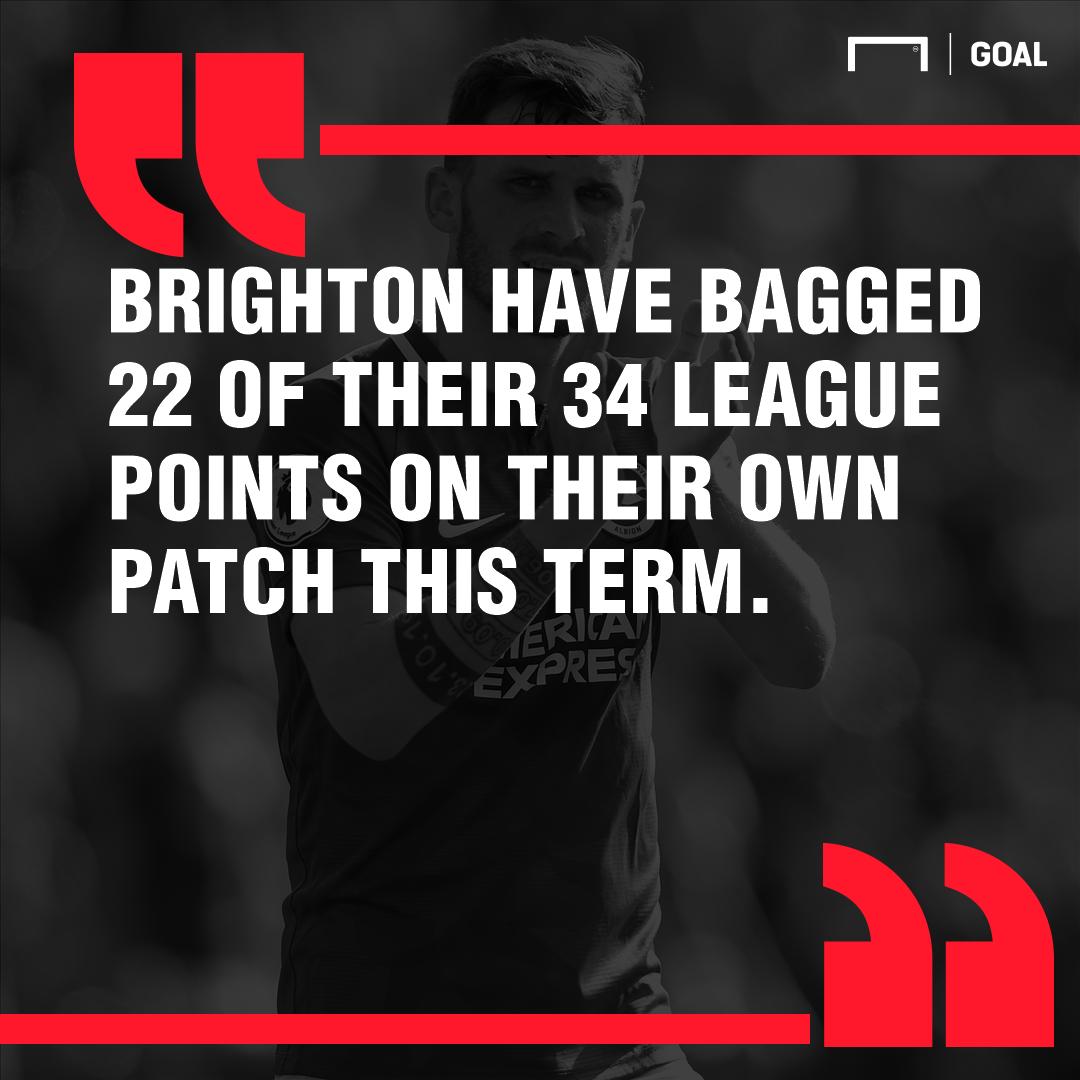 Brighton Newcastle graphic