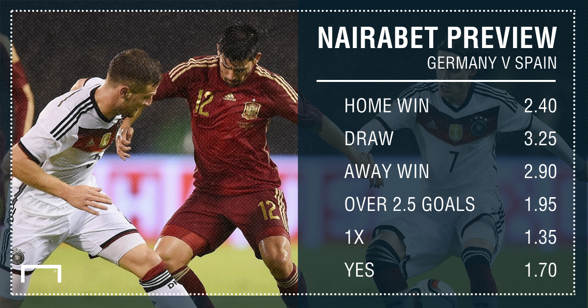 4c834a2d NairaBet Preview: Germany v Spain: Expect goal action at both ends ...