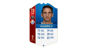 FIFA 18 World Cup CONMEBOL Ratings Ramirez