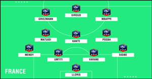 Predicted France WC2018 XI