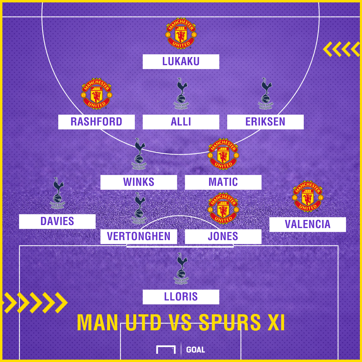 Man Utd vs Spurs Combined XI