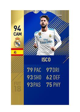 FIFA 18 La Liga Team of the Season Isco