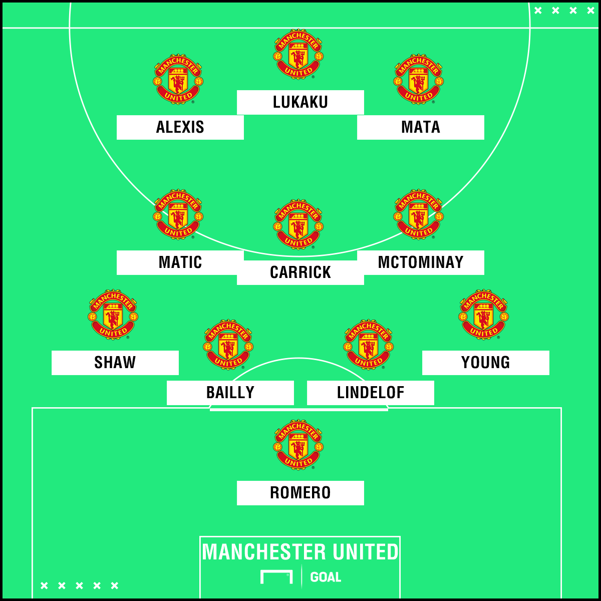 Manchester United PS