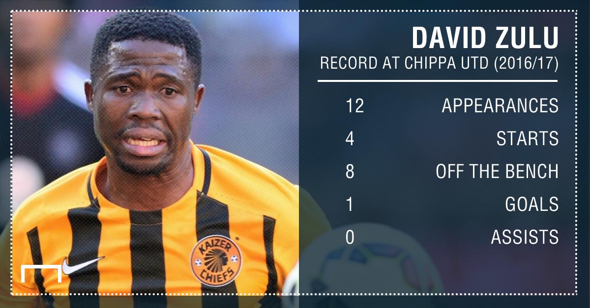 David Zulu at Chippa PS