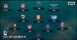 BEST XI โตโยต้า ไทยลีก 2017 เลกแรก