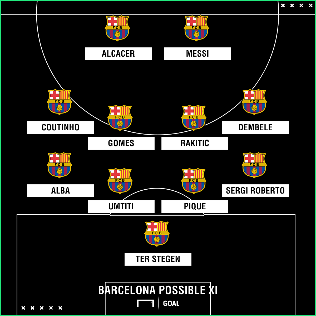 Barcelona possible XI Athletic