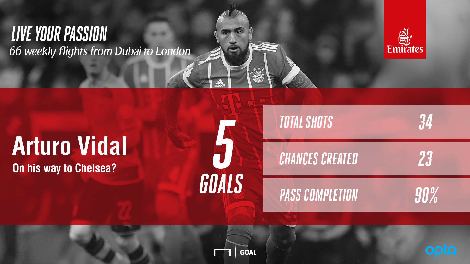 EN Emirates Vidal