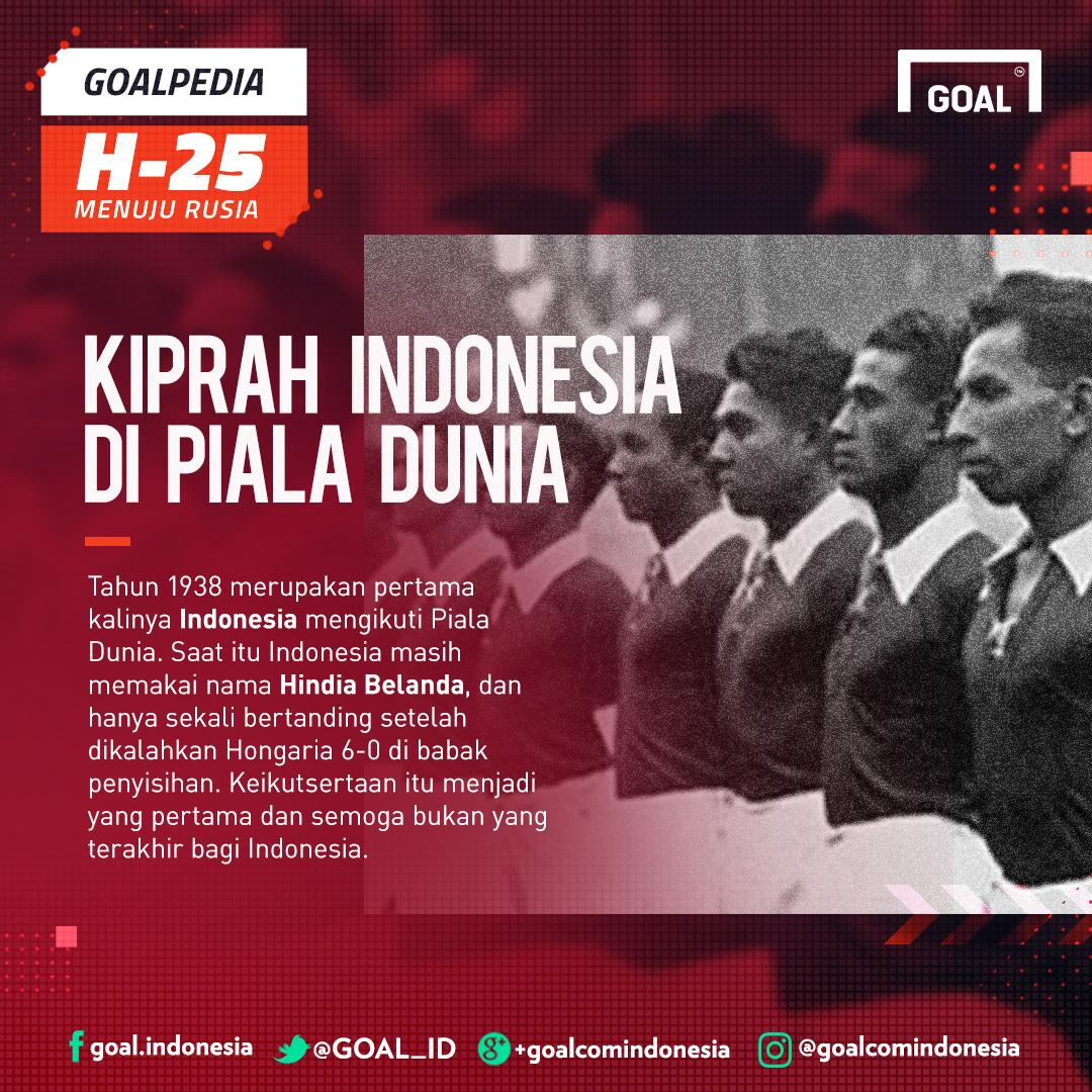 GFXID GoalPedia Piala Dunia H-25 - Kiprah Indonesia Di Piala Dunia