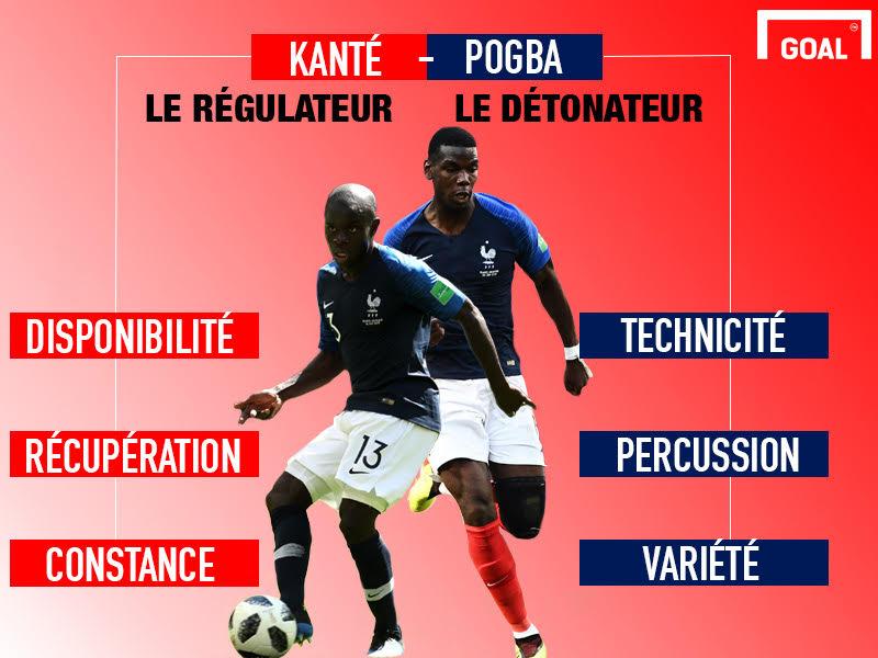 Infog Kanté-Pogba